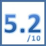 note-5.2-150x150 <center>Station peinture guide des meilleures - comparatif