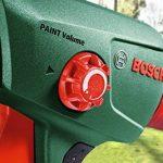 Bosch-Pistolet-à-Peinture-PFS-1000-1-150x150 Avis Bosch Pistolet à Peinture PFS 1000