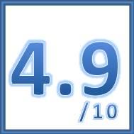 4.9 <center>Nettoyeur haute pression quel est le meilleur karcher, guide comparatif