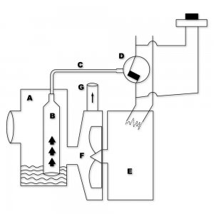 Station-Pompe-de-Relevage-broyeur-sanitaire-5-300x300 <center>Broyeur sanitaire quel est le meilleur, guide comparatif