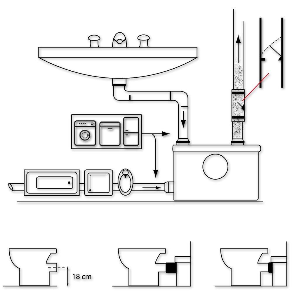 installer wc broyeur cheap ecocompact livrpos en tva sbs. Black Bedroom Furniture Sets. Home Design Ideas